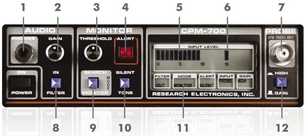 Цифровой Зонд/монитор СРМ-700 (Акула)