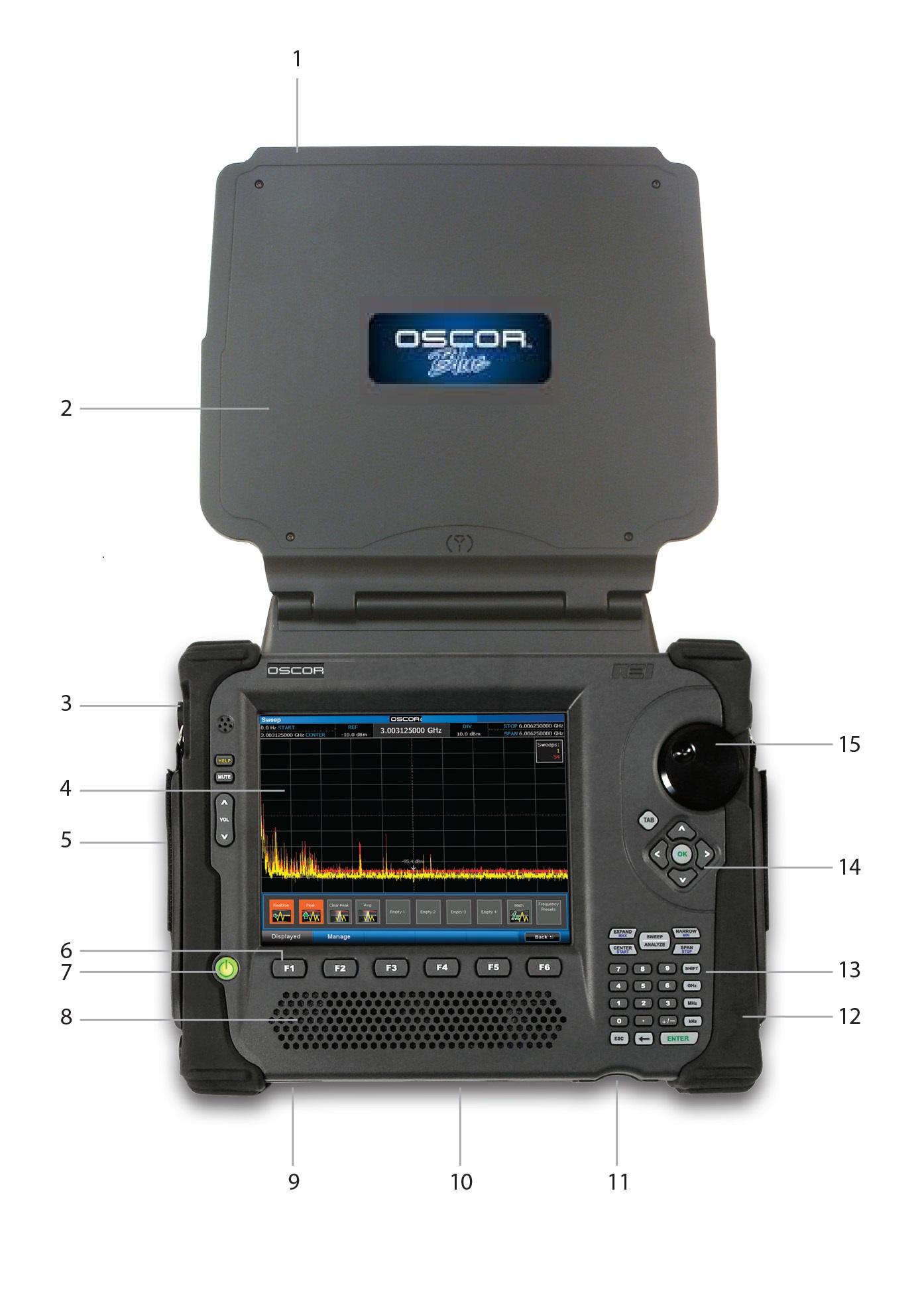 Анализатор спектра OSCOR Green 8