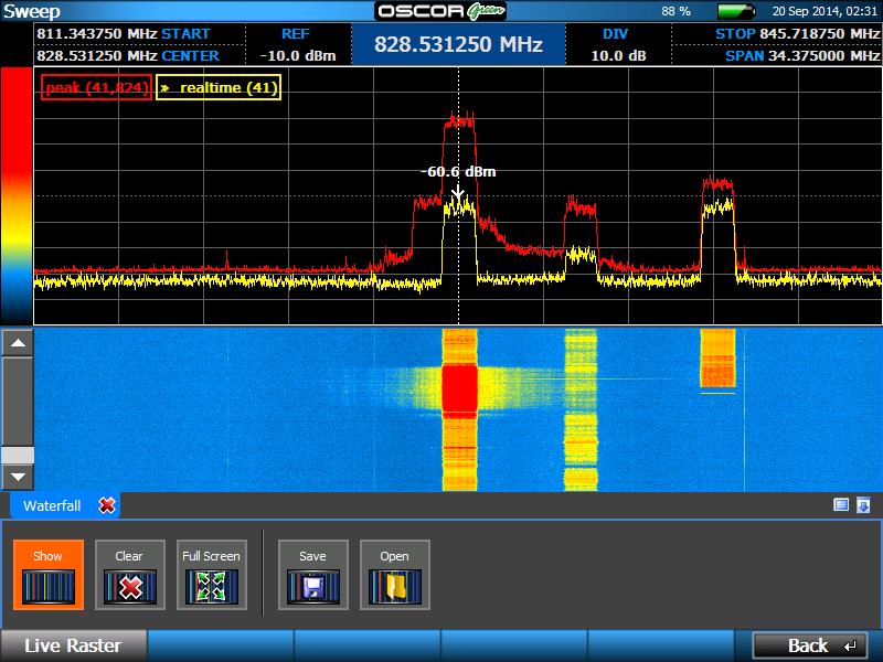 Портативные анализаторы спектра Oscor Green 24 GHz (OGR-24)
