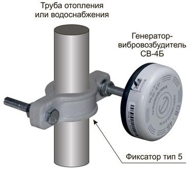 "Тип 5 Фиксатор ""труба 1/2..3/4"" для крепления оборудования ТСЗИ Соната АВ-4Б"