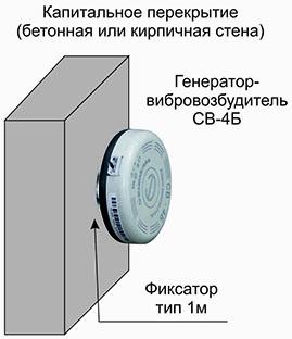 "Тип 1м Фиксатор ""кирпич/бетон"""