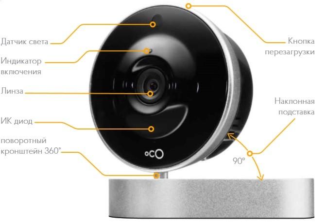картинка Облачная HD Wi-Fi камера Oco!