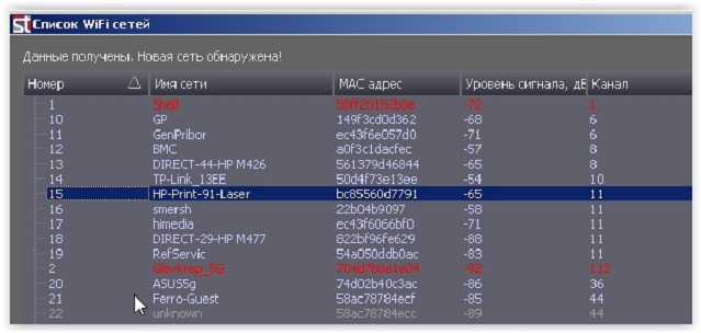 Поисковый приемник Поисковый приемник ST-167W5 с функцией WLAN анализа