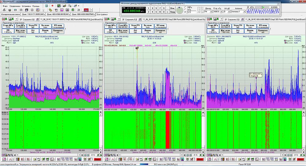 Комплекс радиомониторинга Кассандра-К6